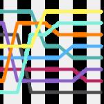 sorting01